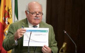 consejería de salud y familias junta de Andalucía